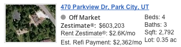 470 Parkview Drive Zestimate