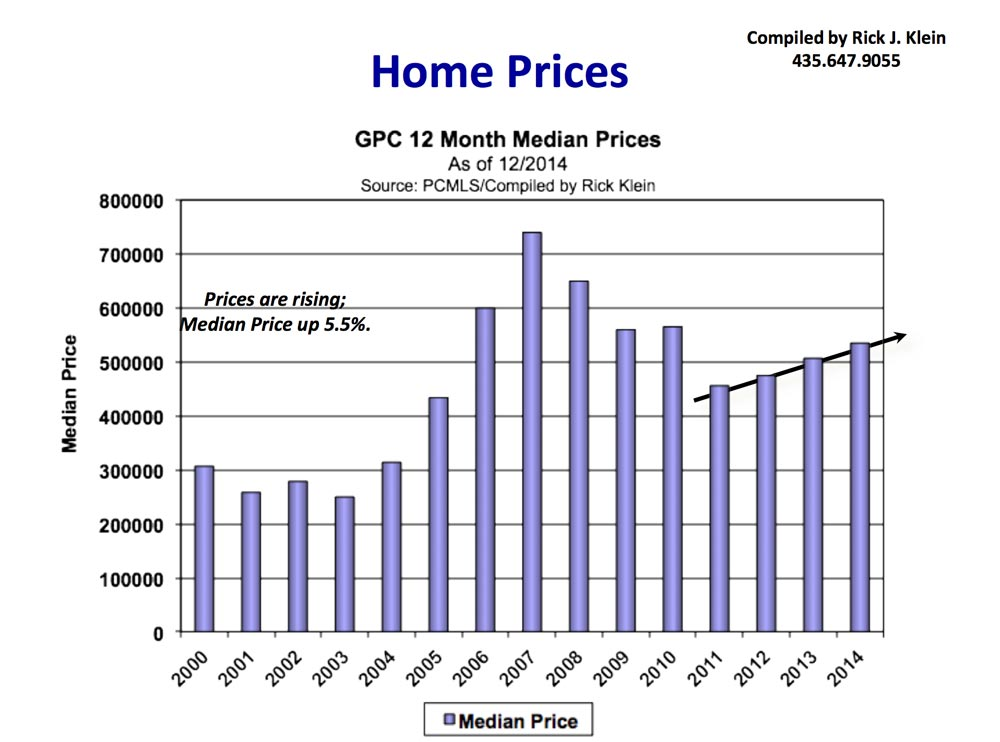 Average Price To Build A Home